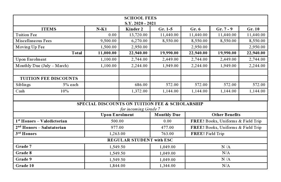 Schedule of Tuition and Other Fees - ICA